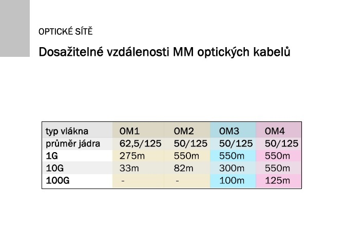 Optický patch kabel ST-LC 9/125 OS2, 1m
